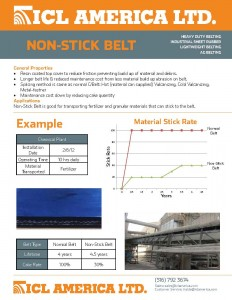 ICLAM Non-Stick Belt v2